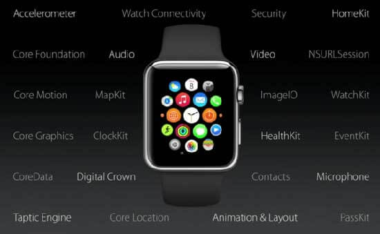 apple-watchos2